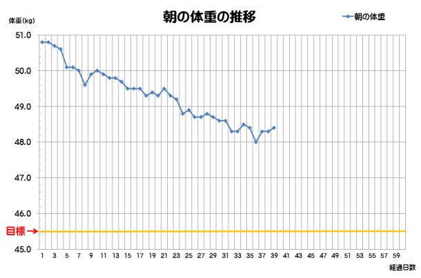 graph39