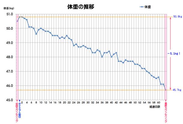 graphsaisyu01